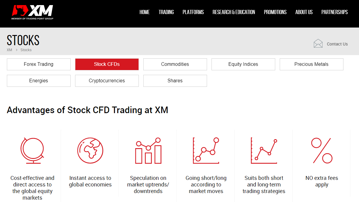 XM Stock CFDs