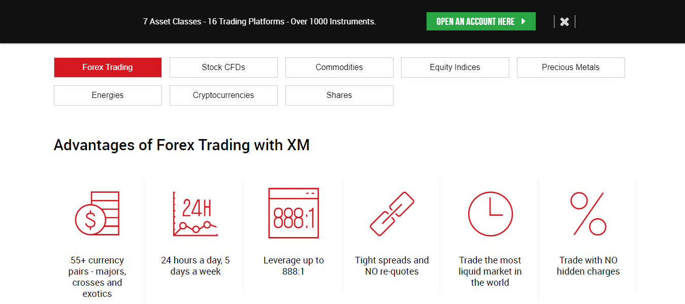 XM Trading Instruments