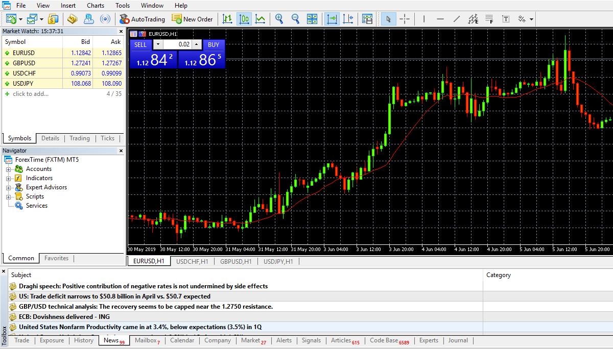 FXTM MT5 Trading Platforms