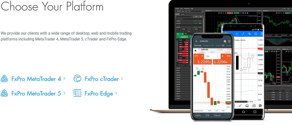 FxPro Trading Platforms