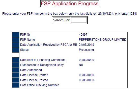 Pepperstone FSCA regulation status