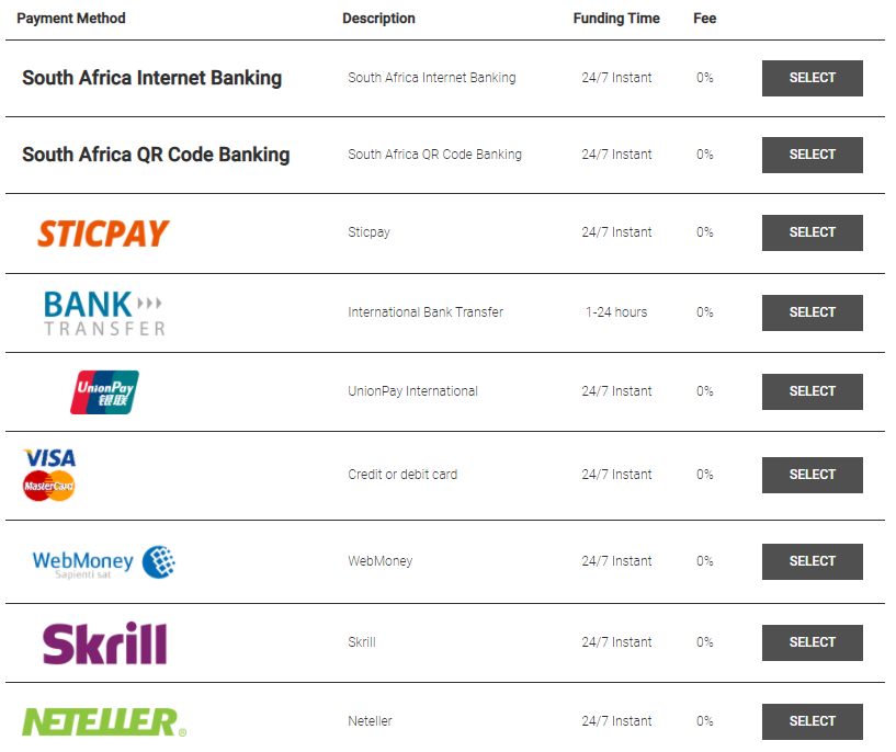 Tickmill Instant Deposit South Africa