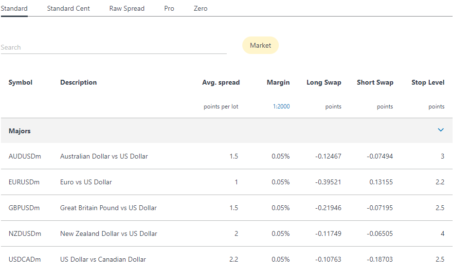 Forex Trading App instruments