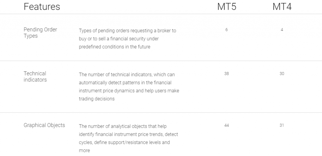 BDSwiss Metatrader Trading Platforms